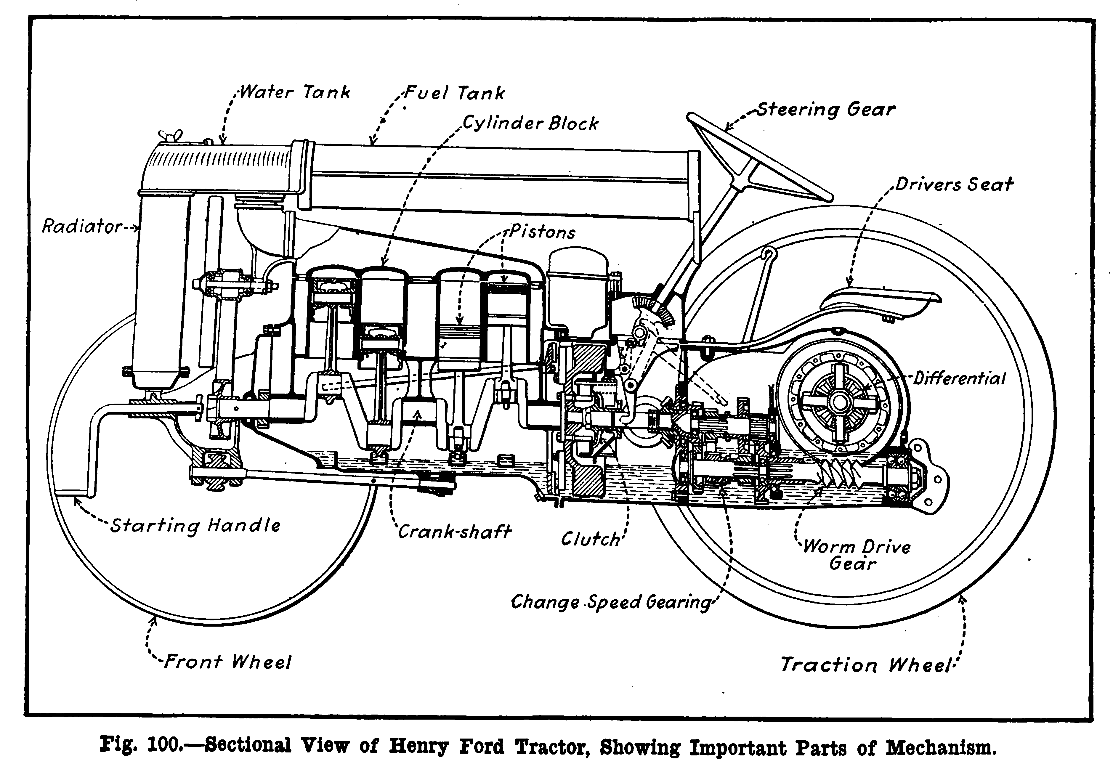 640 Ford Tractor Steering Diagram Diy Enthusiasts Wiring Diagrams \u2022  Ford Model 640 Ford 640 Tractor Schematic